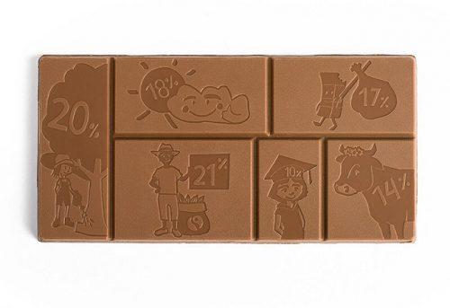 Change Chocolate Tafel
